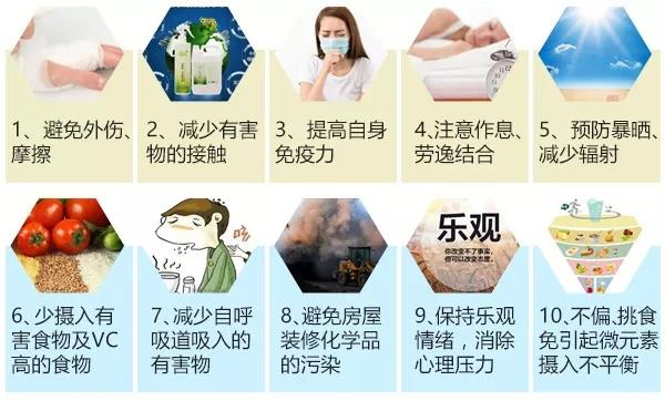"""海南省""""白斑0元确诊告白援助工程活动""""即将启"""